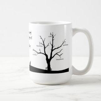 Personalized Cat Memorial Mug