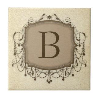 Personalized Letter Tiles, Decorative Chandelier B Small Square Tile
