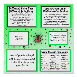 Personalized Lyme disease Information Poster