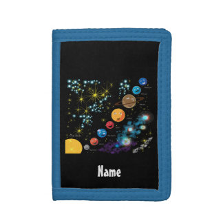 Personalized Solar System by Learning Candy Tri-fold Wallets
