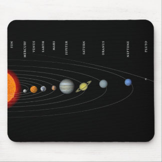 Perspective Solar System Mouse Pad