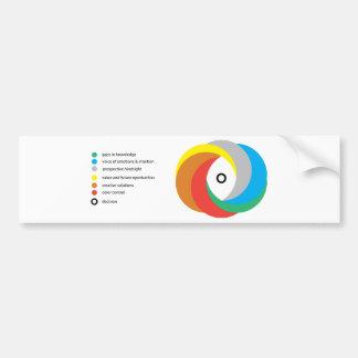 Perspectives Bumper Sticker