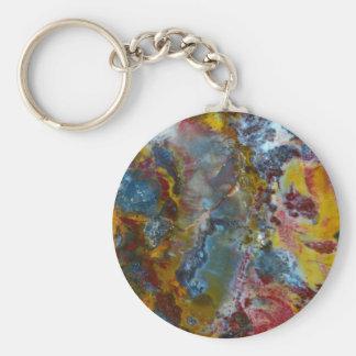 Petrified wood texture key ring