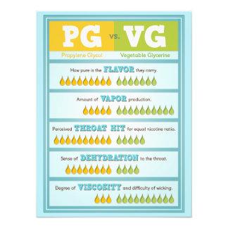 PG vs VG Infographic Art Photo