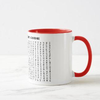 Pharmacist Code Mug