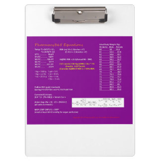Pharmacy Equations Clipboard