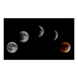 Phases of the Super Blood Moon Poster
