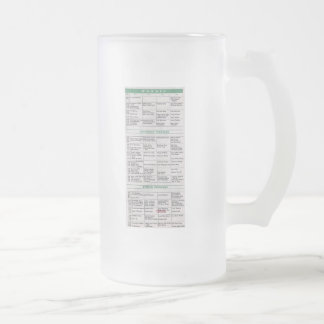 Phil Silvers Radio Show 1947 Frosted Glass Mug
