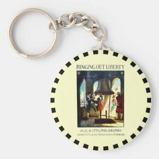 Philadelphia Liberty on The Pennsylvania Railroad Key Ring