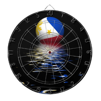 Philippines Flag rising/setting. Dartboard