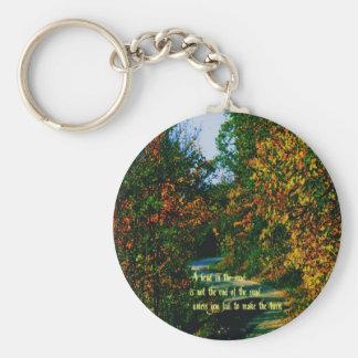 Philosophy Basic Round Button Keychain