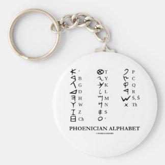 Phoenician Alphabet (Linguistics Cryptography) Basic Round Button Key Ring