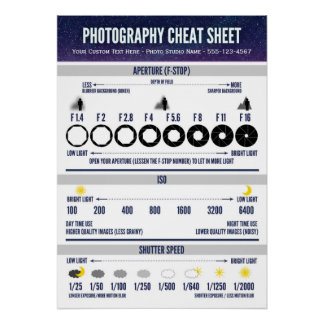 Photography Cheat Sheet Visual Aid Poster