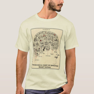 Phrenological Chart of Davos Man T-Shirt
