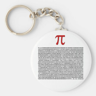 Pi = 3.141592653589 etc etc... whatever! key ring