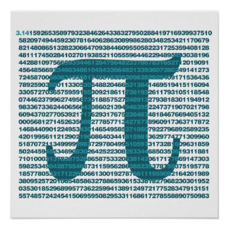 Pi Day numbers Poster