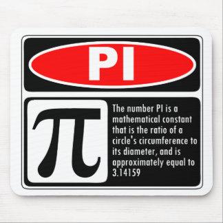 Pi Explanation Mouse Pad