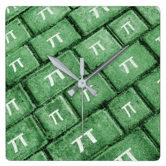 Pi Grunge Style Pattern Wallclocks