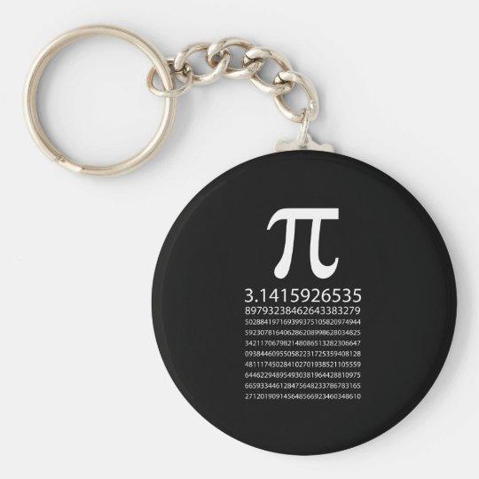 Pi Key Ring