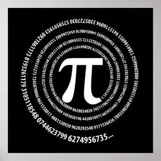Pi Number Spiral Design Poster