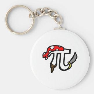 PI Pirate Basic Round Button Key Ring