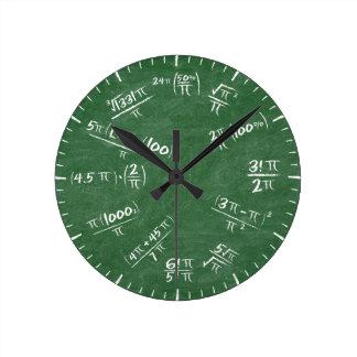 Pi Round Clock