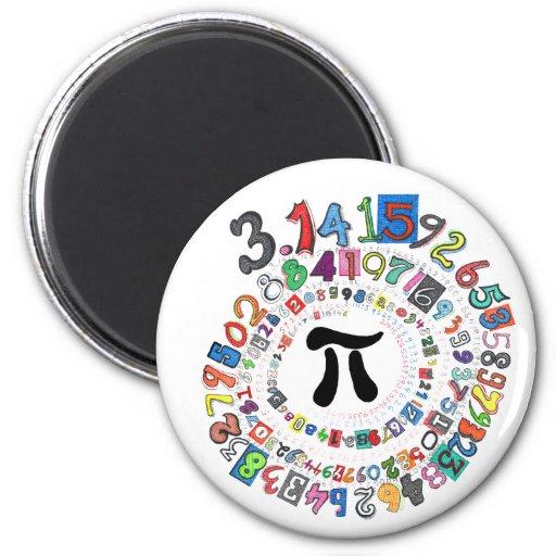 Pi sPiral Magnets