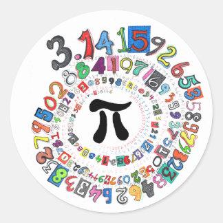 Pi sPiral Round Sticker