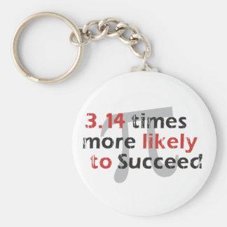 Pi Success Basic Round Button Key Ring