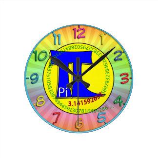 Pi Symbol 3.14 Ultimate Wallclock
