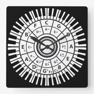 Piano Keys Circle of Fifths Wallclock