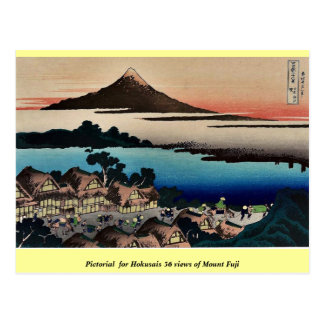 Pictorial  for Hokusais 36 views of Mount Fuji Postcard