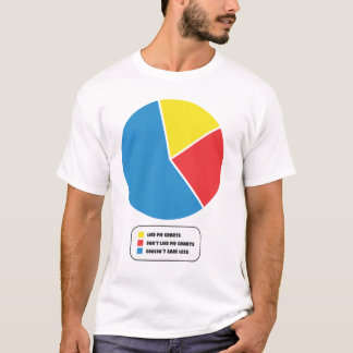 Pie charts charted shirt