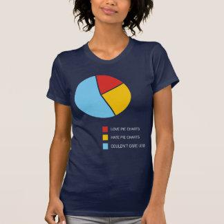 Pie Charts dark ladies t-shirt
