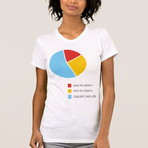 Pie Charts ladies t-shirt