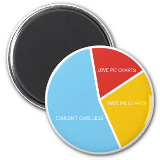Pie Charts magnet