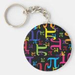 Piece of the Pi Keychain