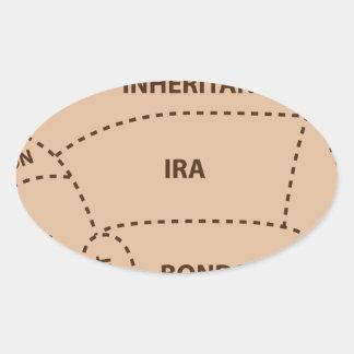 Piggy Bank Chart Icon Oval Sticker