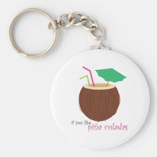 Pina Colada Key Ring