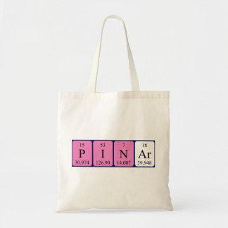 Pinar periodic table name tote bag