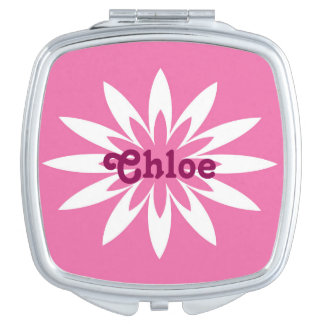 Pink and white flower monogram compact mirror