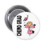 Pink CHEMO GRAD 1 (Breast Cancer)