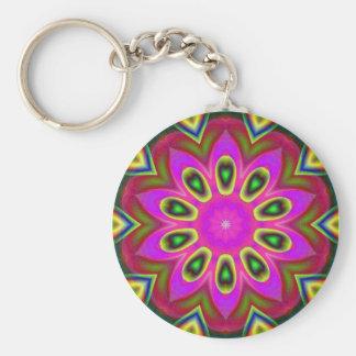 Pink kaleidoscope keychains