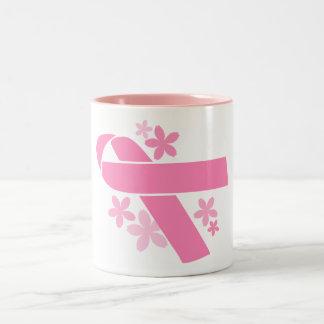 Pink Ribbon - Breast Cancer Awareness Two-Tone Mug