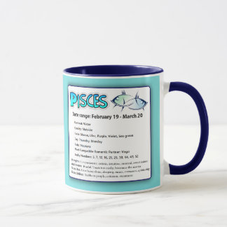 Pisces Astrological Horoscope Zodiac Sign Mug