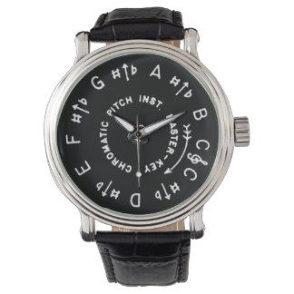Pitchpipe Wristwatch