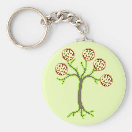 pizza tree key ring