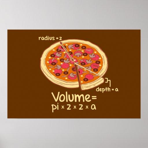 Pizza Volume Mathematical Formula = Pi*z*z*a Print
