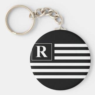 Planet Revels Flag Keychain
