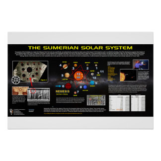 Planet X - Sumerian Solar System Poster